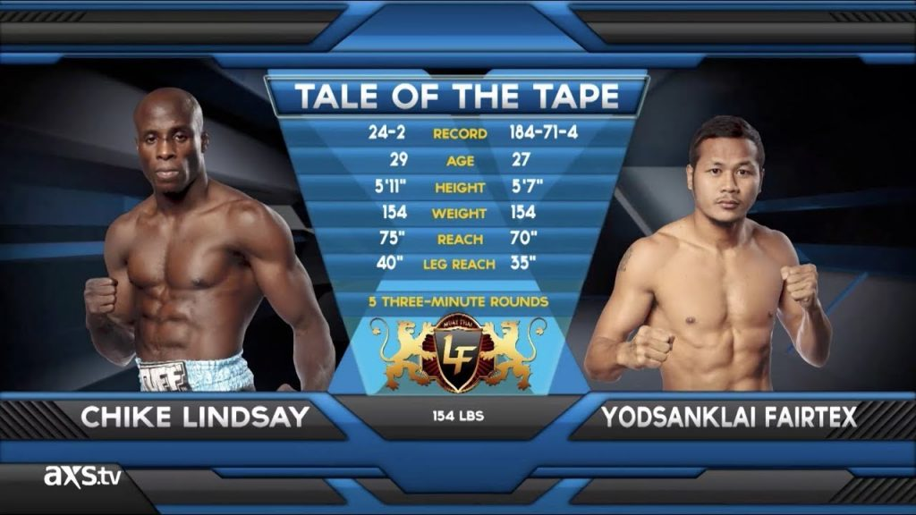 American Chike Lindsay Set to Take on Saiyok Pumpanmuang in One of the Most Unusual Cards This Year